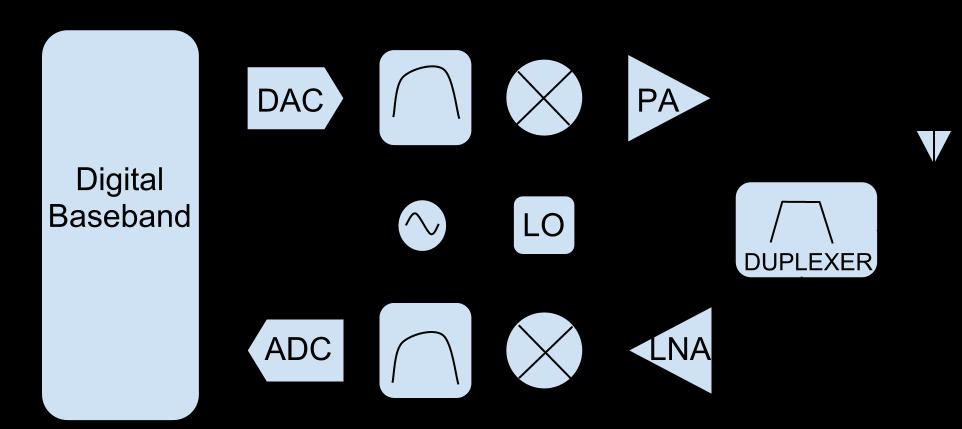 wireless_transceiver