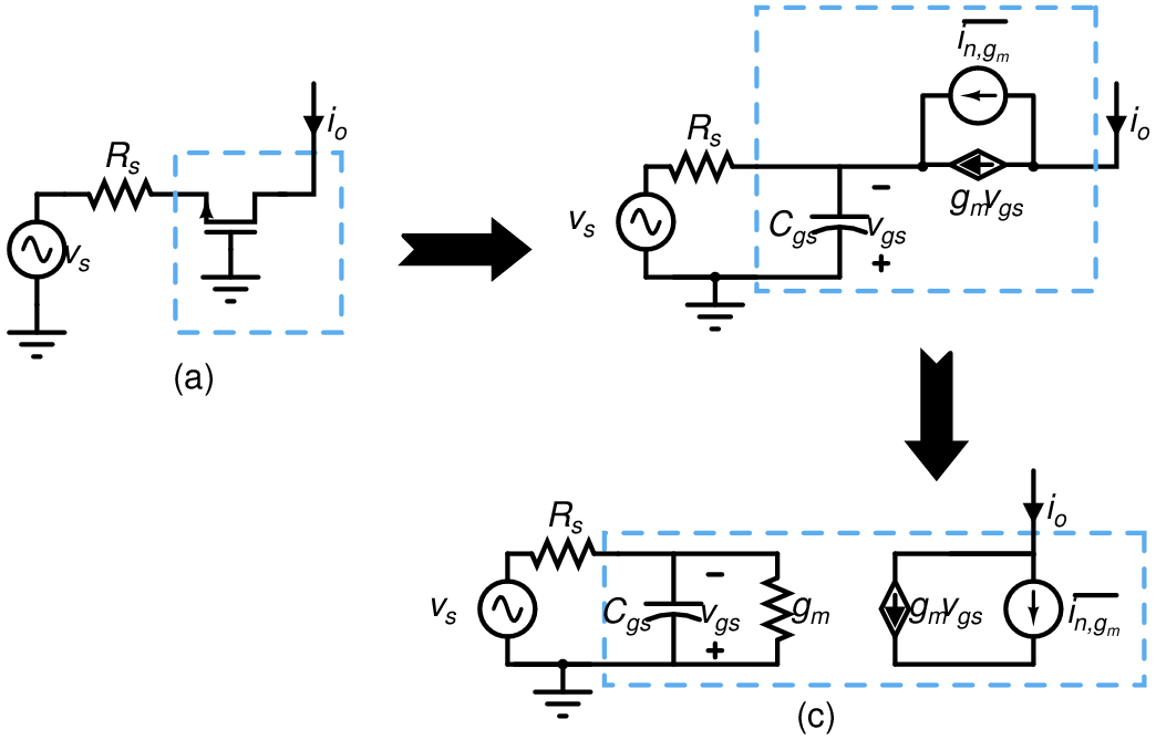 Figure 1. LNA in common gate configuration