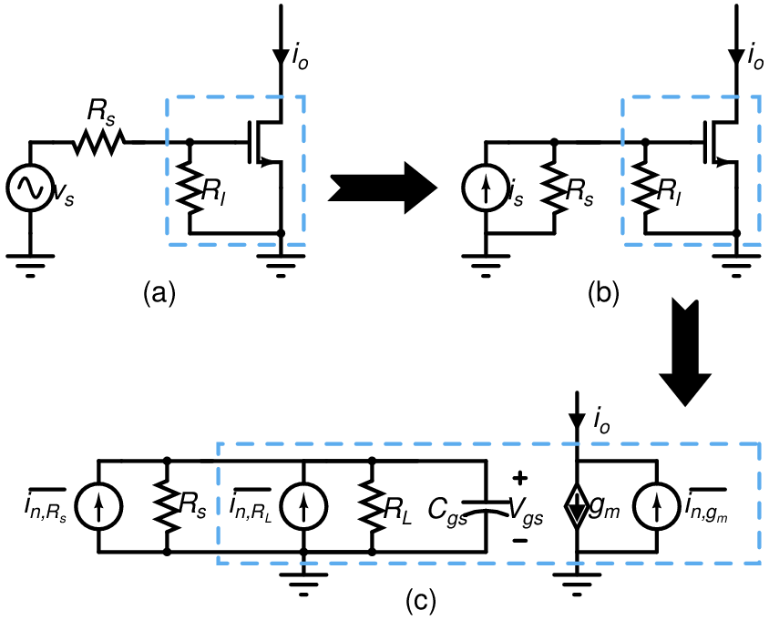 Figure 1. LNA with Resistive termination